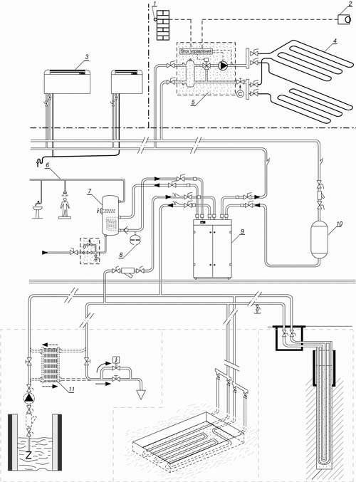 Пластинчатый теплообменник Ciat PWB 18 Саров Паяный теплообменник охладитель GEA FPA 10x20-30 Шадринск